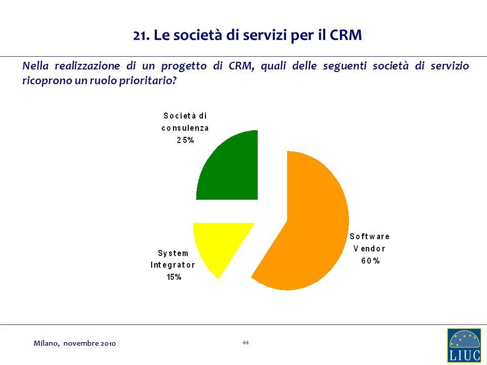 44 21. Le società di servizi per il CRM Nella realizzazione di un progetto di CRM, quali delle seguenti società di servizio ricoprono un ruolo priorit