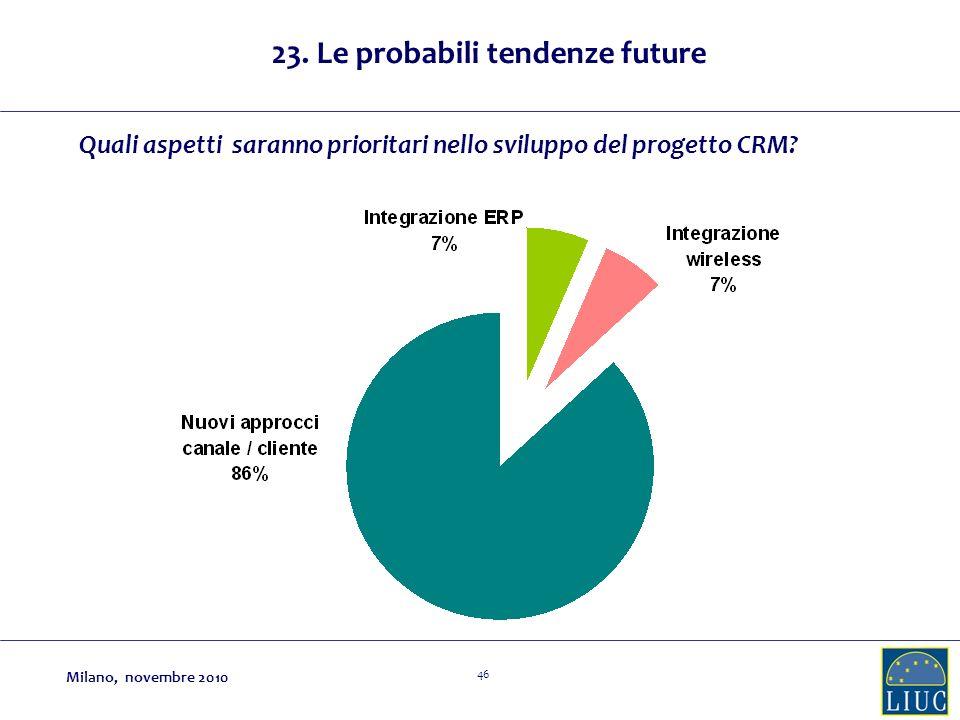 46 Quali aspetti saranno prioritari nello sviluppo del progetto CRM? 23. Le probabili tendenze future Milano, novembre 2010
