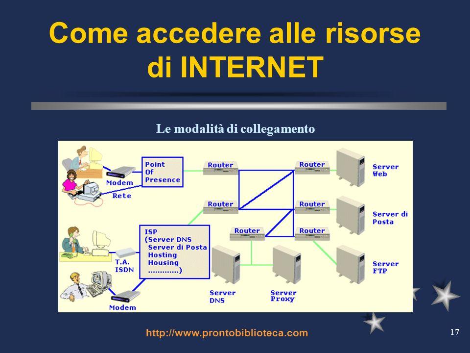 http://www.prontobiblioteca.com 17 Come accedere alle risorse di INTERNET Le modalità di collegamento
