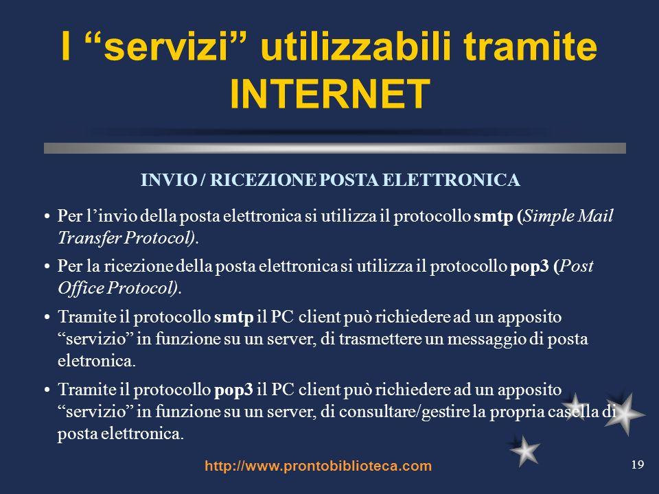 http://www.prontobiblioteca.com 19 I servizi utilizzabili tramite INTERNET INVIO / RICEZIONE POSTA ELETTRONICA Per linvio della posta elettronica si utilizza il protocollo smtp (Simple Mail Transfer Protocol).