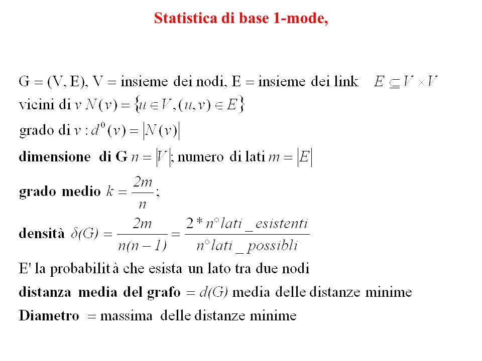Statistica di base 1-mode,