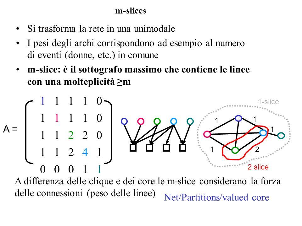 m-slices Si trasforma la rete in una unimodale I pesi degli archi corrispondono ad esempio al numero di eventi (donne, etc.) in comune m-slice: è il sottografo massimo che contiene le linee con una molteplicità m A = 11110 11110 11220 11241 00011 1 1 12 1 2 slice 1-slice A differenza delle clique e dei core le m-slice considerano la forza delle connessioni (peso delle linee) Net/Partitions/valued core