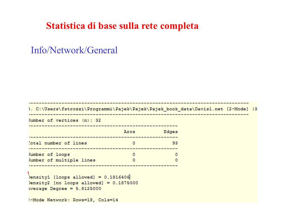 Statistica di base sulla rete completa Info/Network/General