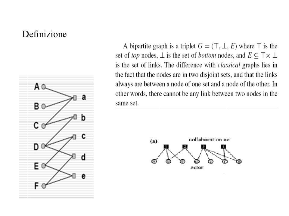 Rappresentazione grafica Statistica di base su tutta la rete Statistica di base ed avanzata sulle proiezioni Coesione: m-slide, isole