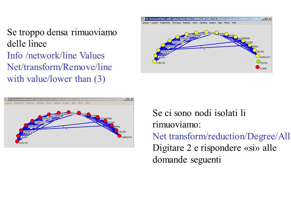 Se ci sono nodi isolati li rimuoviamo: Net transform/reduction/Degree/All Digitare 2 e rispondere «si» alle domande seguenti Se troppo densa rimuoviamo delle linee Info /network/line Values Net/transform/Remove/line with value/lower than (3)