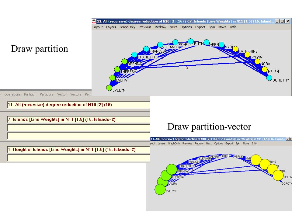 Draw partition-vector Draw partition