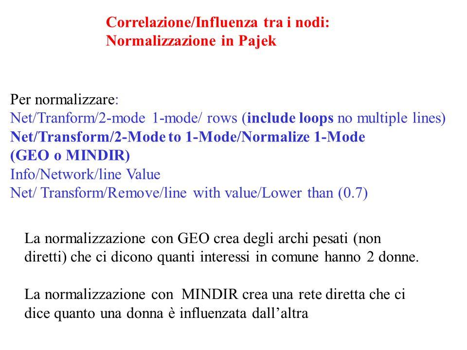 Correlazione/Influenza tra i nodi: Normalizzazione in Pajek Per normalizzare: Net/Tranform/2-mode 1-mode/ rows (include loops no multiple lines) Net/Transform/2-Mode to 1-Mode/Normalize 1-Mode (GEO o MINDIR) Info/Network/line Value Net/ Transform/Remove/line with value/Lower than (0.7) La normalizzazione con GEO crea degli archi pesati (non diretti) che ci dicono quanti interessi in comune hanno 2 donne.