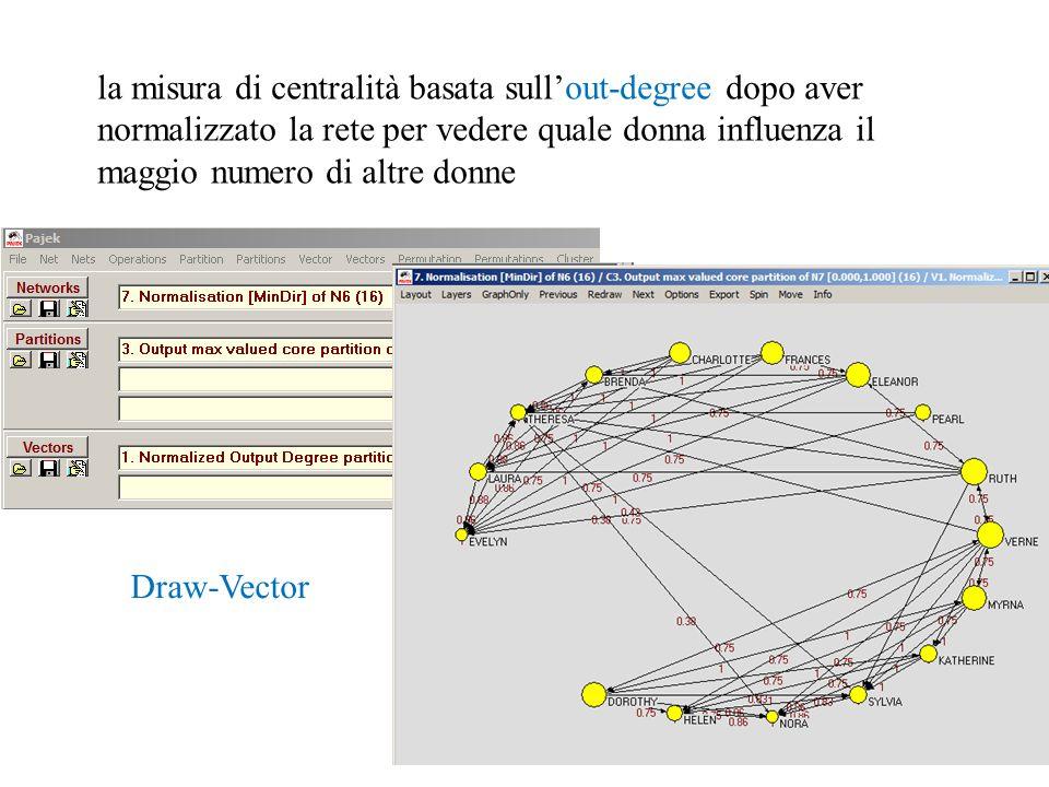 la misura di centralità basata sullout-degree dopo aver normalizzato la rete per vedere quale donna influenza il maggio numero di altre donne Draw-Vector