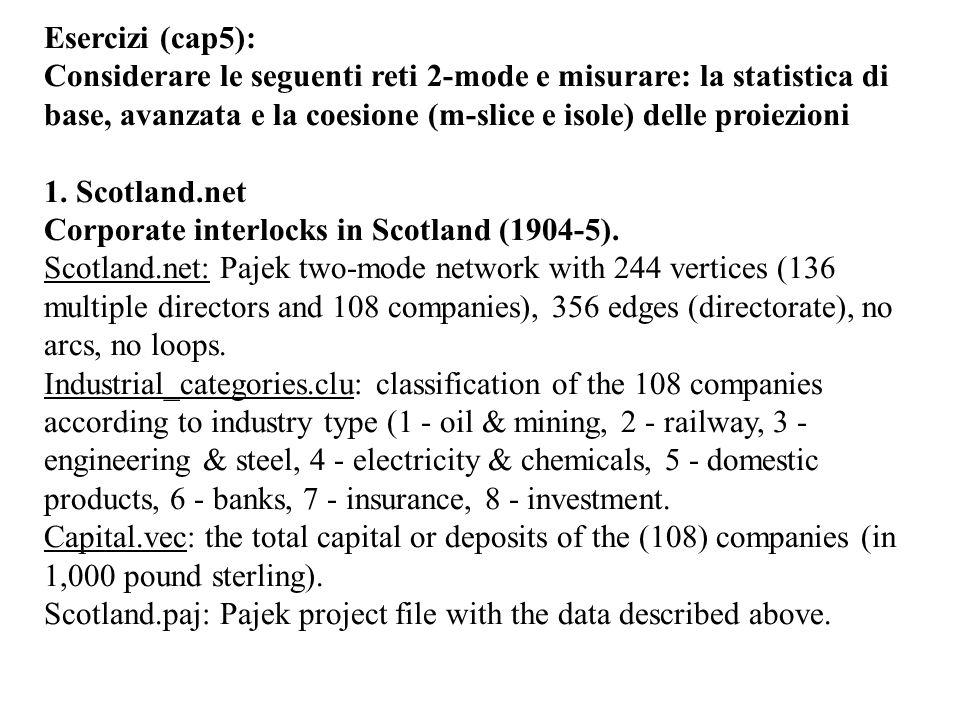 Esercizi (cap5): Considerare le seguenti reti 2-mode e misurare: la statistica di base, avanzata e la coesione (m-slice e isole) delle proiezioni 1.