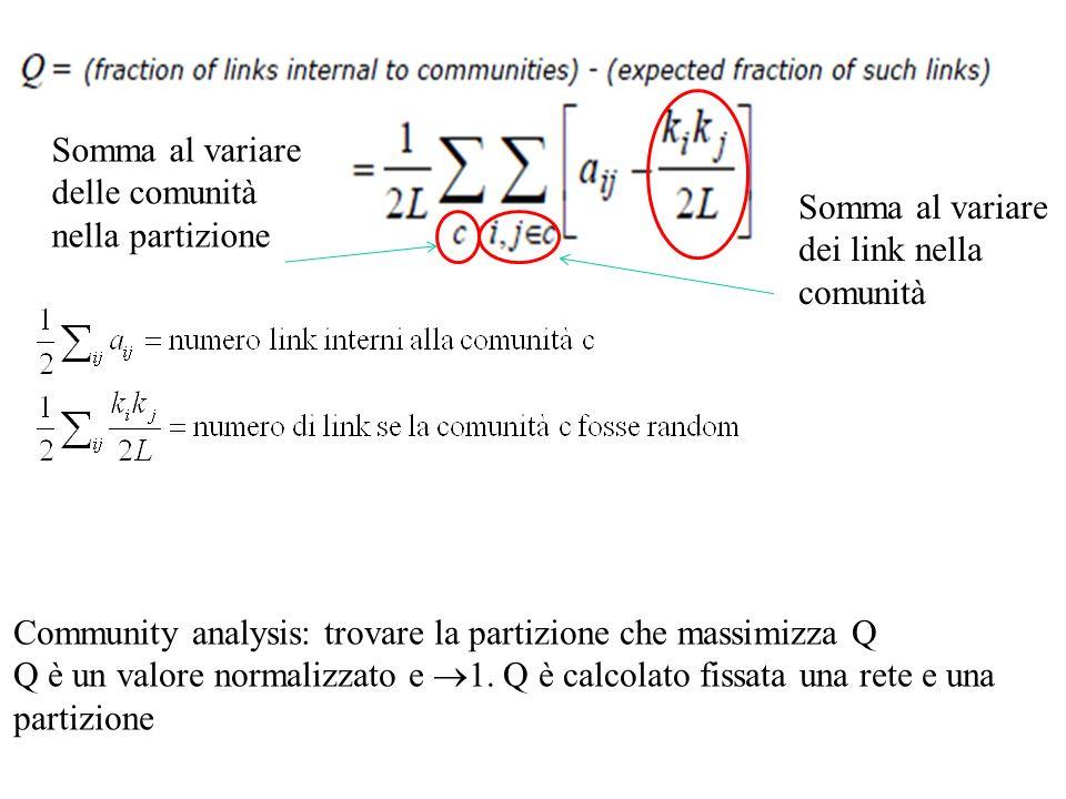 Community analysis: trovare la partizione che massimizza Q Q è un valore normalizzato e 1.