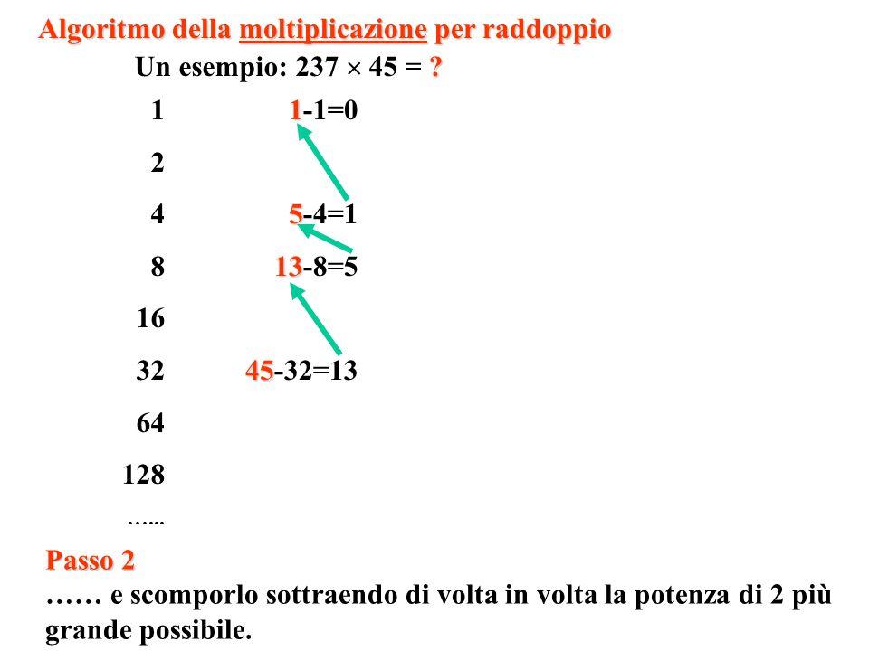 Algoritmo della moltiplicazione per raddoppio 1 2 4 8 16 32 64 128 …...