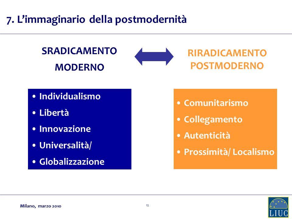 Milano, marzo 2010 12 Milano, marzo 2010 RIRADICAMENTO POSTMODERNO Individualismo Libertà Innovazione Universalità/ Globalizzazione Comunitarismo Collegamento Autenticità Prossimità/ Localismo SRADICAMENTO MODERNO 7.