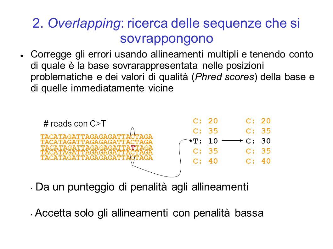 2. Overlapping: ricerca delle sequenze che si sovrappongono TACATAGATTAGAGAGATTACTAGA Corregge gli errori usando allineamenti multipli e tenendo conto