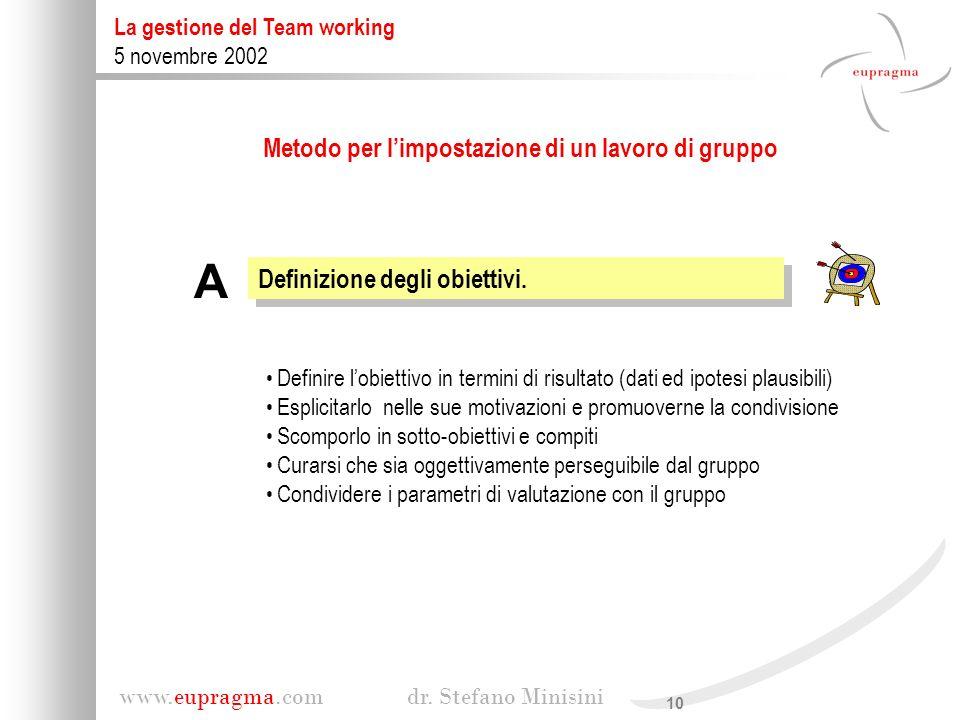 10 www.eupragma.com dr. Stefano Minisini La gestione del Team working 5 novembre 2002 Definizione degli obiettivi. A Definire lobiettivo in termini di