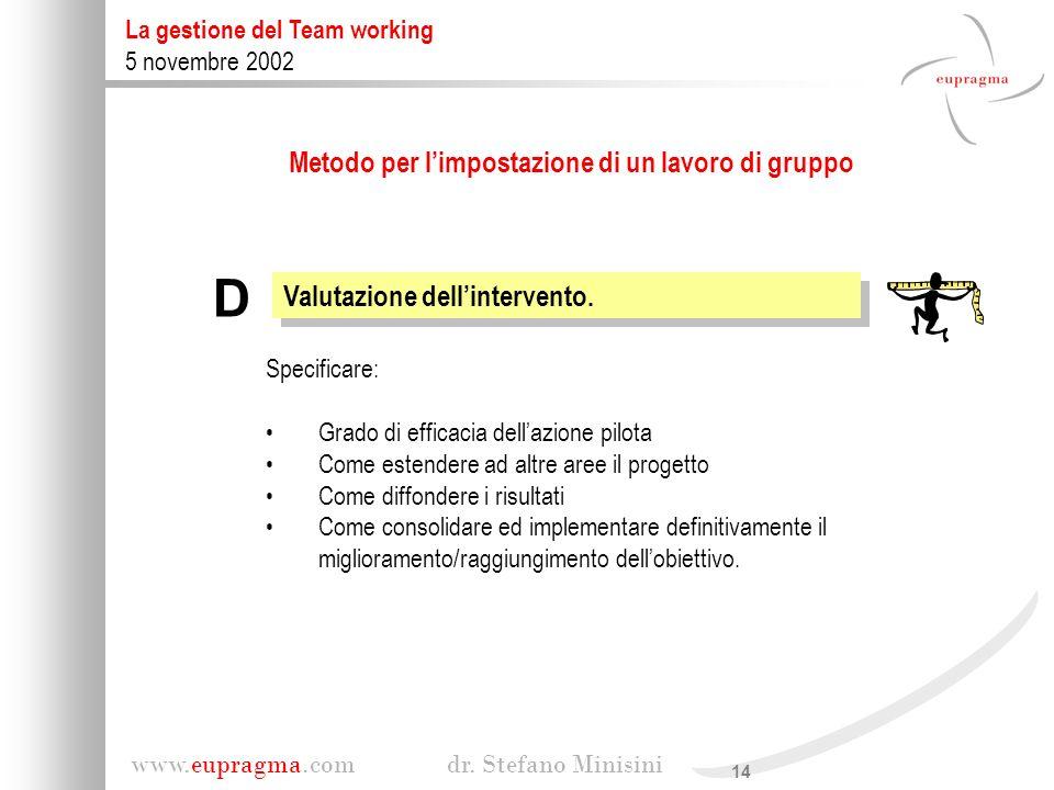 14 www.eupragma.com dr. Stefano Minisini La gestione del Team working 5 novembre 2002 Valutazione dellintervento. D Specificare: Grado di efficacia de