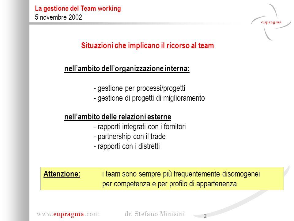 2 www.eupragma.com dr. Stefano Minisini La gestione del Team working 5 novembre 2002 Situazioni che implicano il ricorso al team nellambito dellorgani