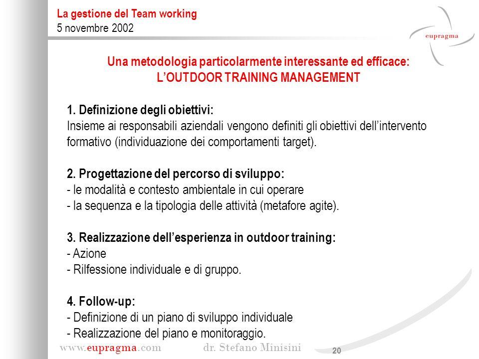 20 www.eupragma.com dr. Stefano Minisini La gestione del Team working 5 novembre 2002 Una metodologia particolarmente interessante ed efficace: LOUTDO
