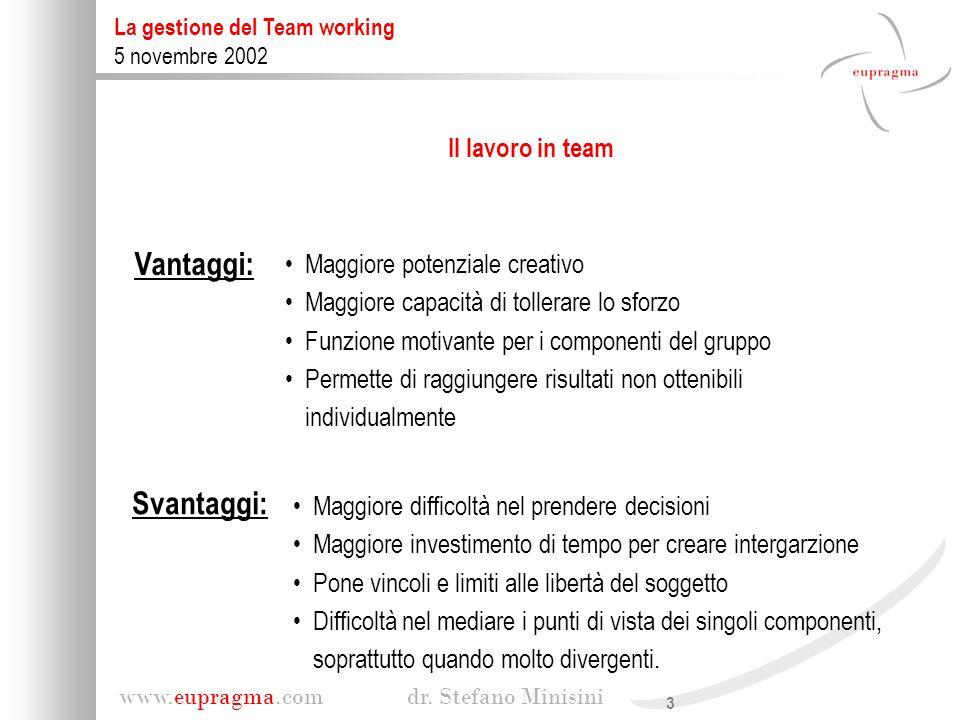 3 www.eupragma.com dr. Stefano Minisini La gestione del Team working 5 novembre 2002 Maggiore potenziale creativo Maggiore capacità di tollerare lo sf