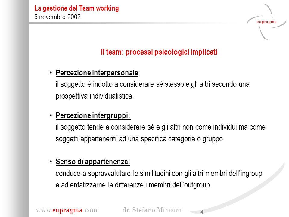 4 www.eupragma.com dr. Stefano Minisini La gestione del Team working 5 novembre 2002 Il team: processi psicologici implicati Percezione interpersonale