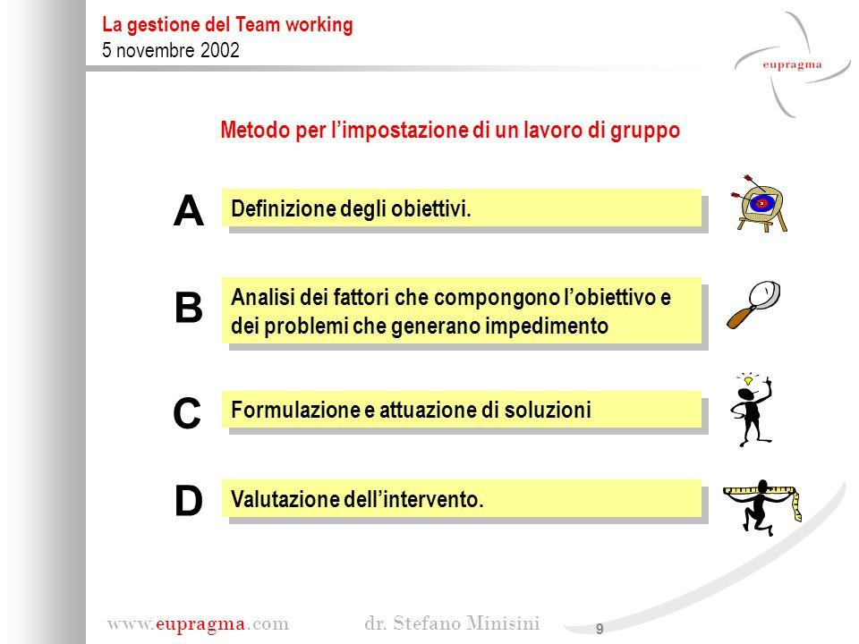 9 www.eupragma.com dr. Stefano Minisini La gestione del Team working 5 novembre 2002 Definizione degli obiettivi. A Analisi dei fattori che compongono