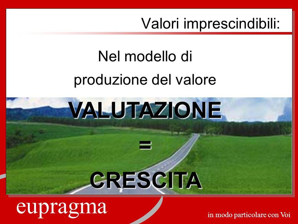 eupragma in modo particolare con Voi Valori imprescindibili: Nel modello di produzione del valore VALUTAZIONE=CRESCITA