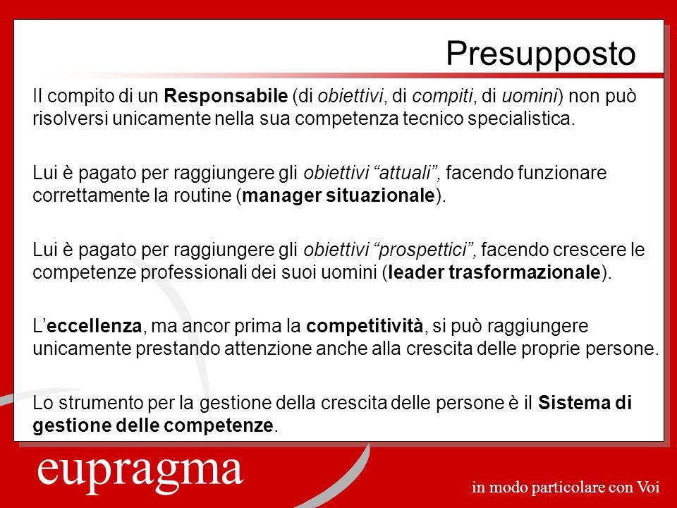 eupragma in modo particolare con Voi Il compito di un Responsabile (di obiettivi, di compiti, di uomini) non può risolversi unicamente nella sua compe