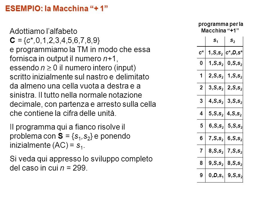 Adottiamo lalfabeto C = {c*,0,1,2,3,4,5,6,7,8,9} e programmiamo la TM in modo che essa fornisca in output il numero n+1, essendo n 0 il numero intero (input) scritto inizialmente sul nastro e delimitato da almeno una cella vuota a destra e a sinistra.