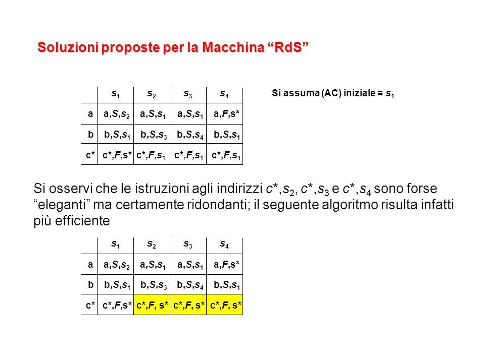 Soluzioni proposte per la Macchina RdS Si osservi che le istruzioni agli indirizzi c*,s 2, c*,s 3 e c*,s 4 sono forse eleganti ma certamente ridondanti; il seguente algoritmo risulta infatti più efficiente Si assuma (AC) iniziale = s 1 s1s1 s2s2 a a,S,s 2 a,S,s 1 a,S,s 1 a,F,s* b b,S,s 1 b,S,s 3 b,S,s 4 b,S,s 1 c* c*,F,s* c*,F,s 1 c*,F,s 1 c*,F,s 1 s3s3 s4s4 s1s1 s2s2 a a,S,s 2 a,S,s 1 a,S,s 1 a,F,s* b b,S,s 1 b,S,s 3 b,S,s 4 b,S,s 1 c* c*,F,s* c*,F, s* c*,F, s* c*,F, s* s3s3 s4s4