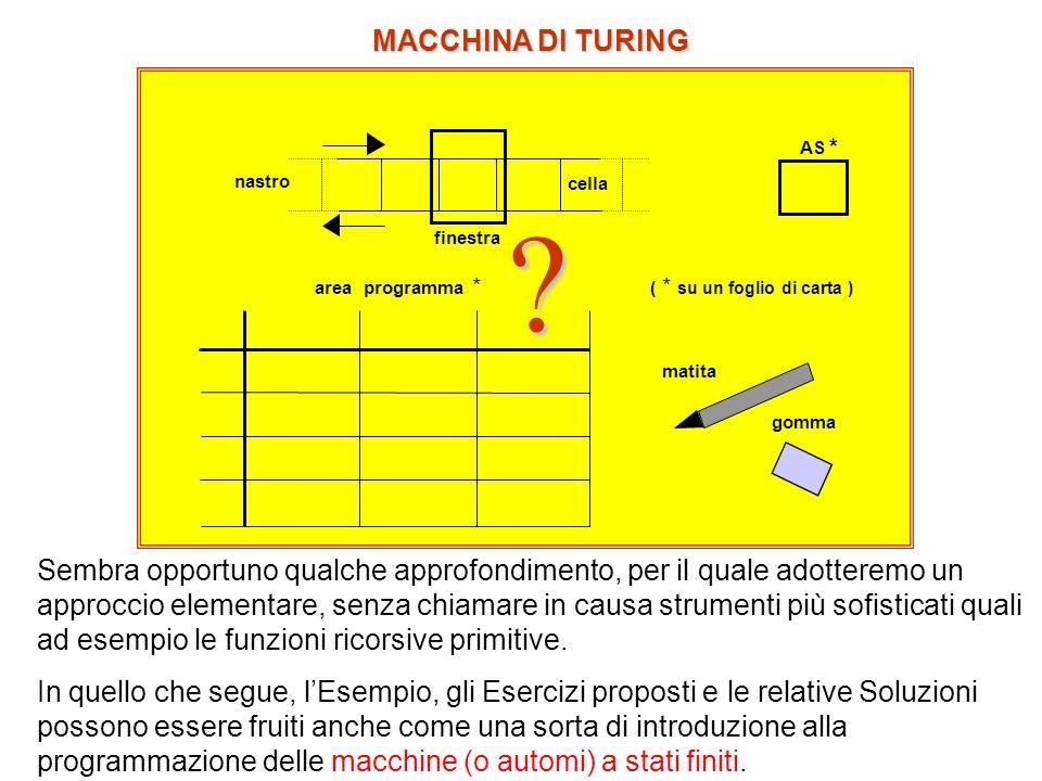 La prima idea fondamentale in base alla quale Turing ha concepito la sua macchina consiste nello scomporre lalgoritmo di calcolo nei passi più elementari, si potrebbe dire atomici, a cui si può ridurre il modo di procedere di un calcolatore umano.