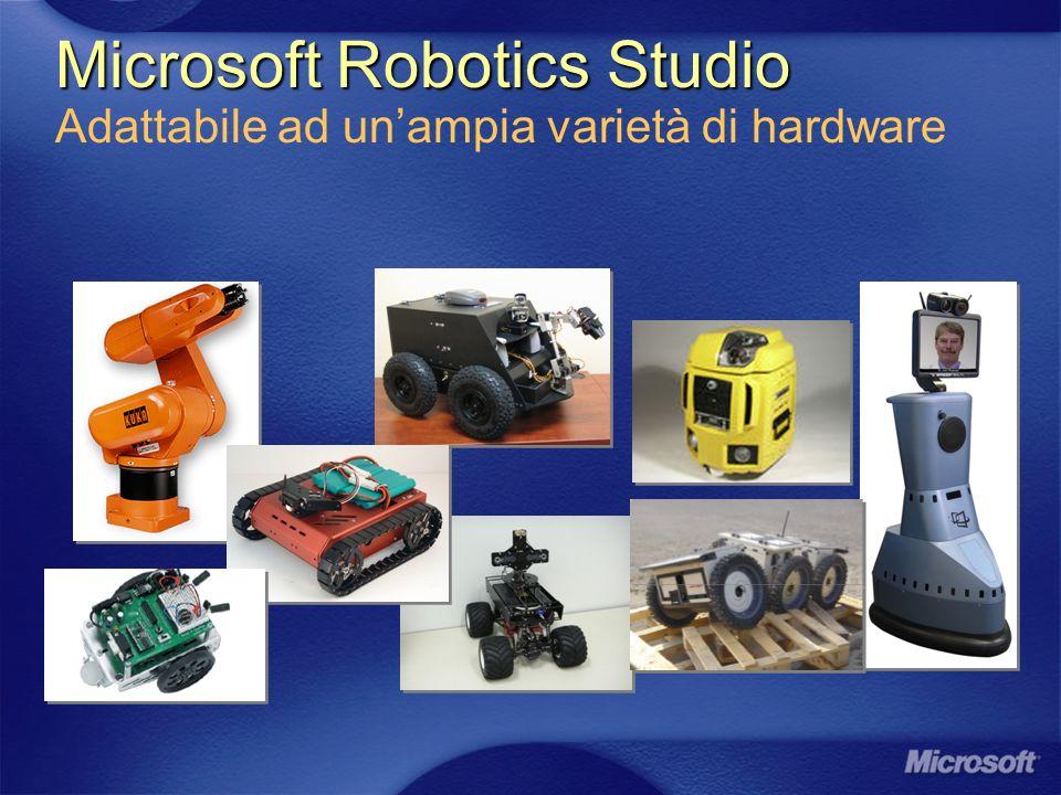 Microsoft Robotics Studio Microsoft Robotics Studio Adattabile ad unampia varietà di hardware