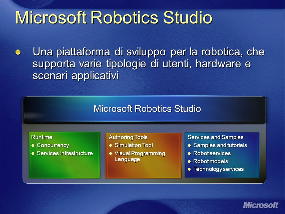 Microsoft Robotics Studio Una piattaforma di sviluppo per la robotica, che supporta varie tipologie di utenti, hardware e scenari applicativi Runtime Concurrency Concurrency Services infrastructure Services infrastructure Services and Samples Samples and tutorials Samples and tutorials Robot services Robot services Robot models Robot models Technology services Technology services Microsoft Robotics Studio Authoring Tools Simulation Tool Simulation Tool Visual Programming Language Visual Programming Language