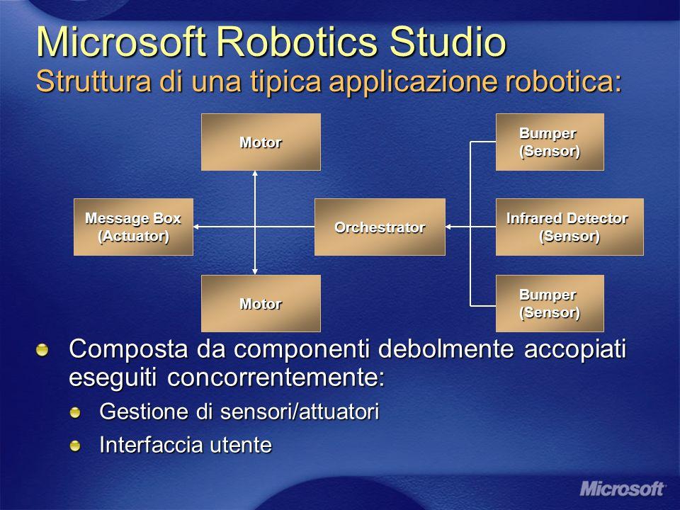 Microsoft Robotics Studio Struttura di una tipica applicazione robotica: Composta da componenti debolmente accopiati eseguiti concorrentemente: Gestione di sensori/attuatori Interfaccia utente Motor Orchestrator Bumper (Sensor) Infrared Detector (Sensor) Bumper (Sensor) Motor Message Box (Actuator)