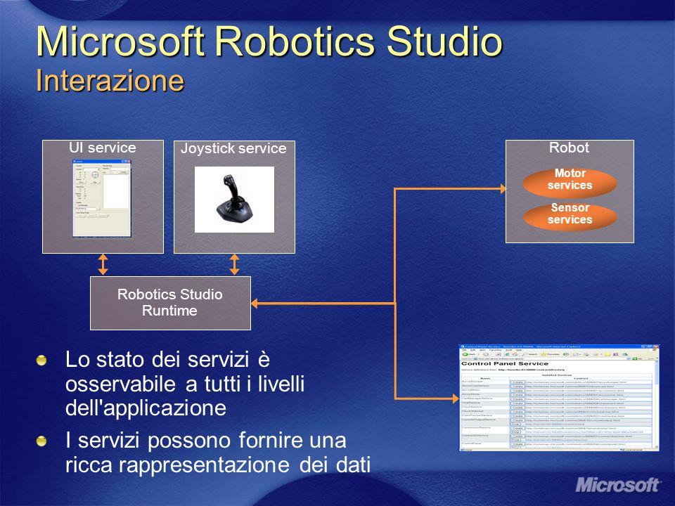 Robotics Studio Runtime Joystick service UI service Microsoft Robotics Studio Interazione Lo stato dei servizi è osservabile a tutti i livelli dell applicazione I servizi possono fornire una ricca rappresentazione dei dati Robot Motor services Sensor services