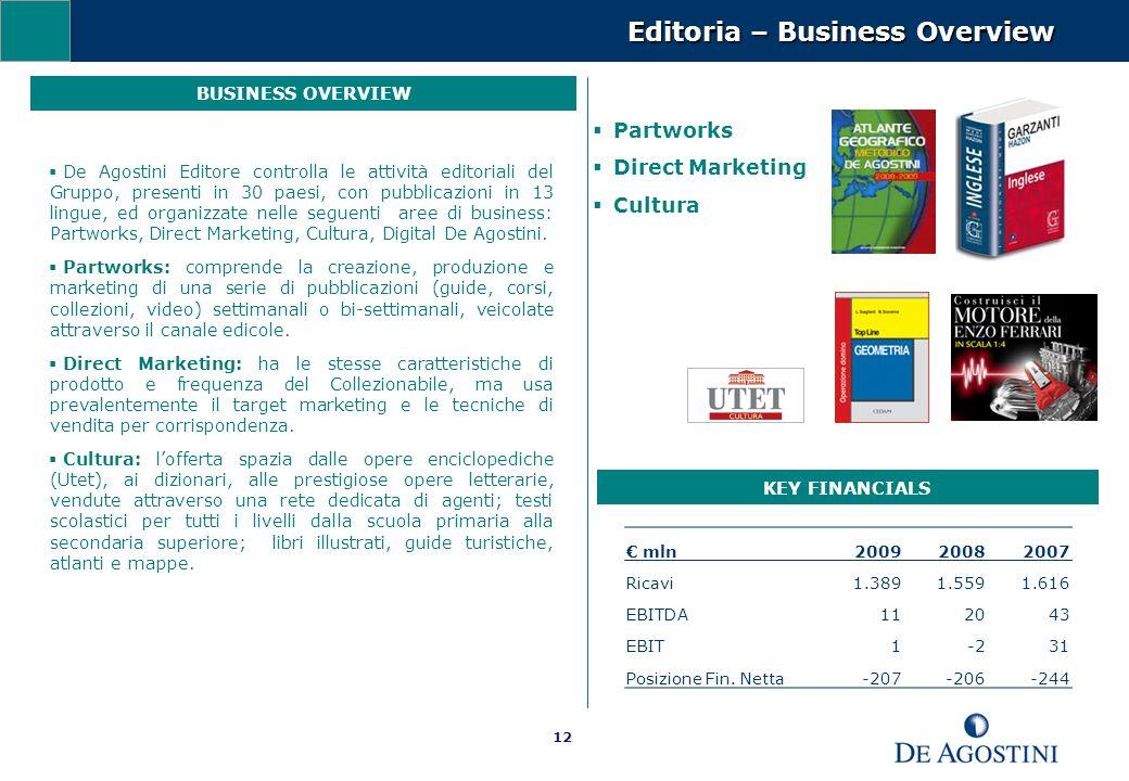 12 Editoria – Business Overview BUSINESS OVERVIEW De Agostini Editore controlla le attività editoriali del Gruppo, presenti in 30 paesi, con pubblicazioni in 13 lingue, ed organizzate nelle seguenti aree di business: Partworks, Direct Marketing, Cultura, Digital De Agostini.