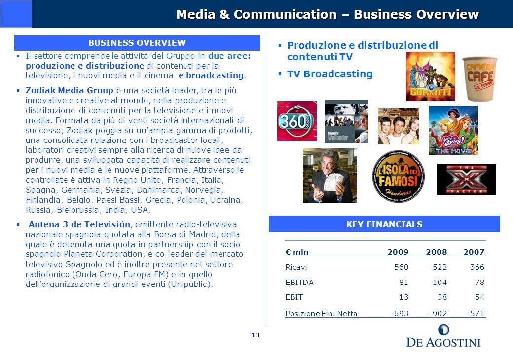 13 Media & Communication – Business Overview BUSINESS OVERVIEW KEY FINANCIALS Produzione e distribuzione di contenuti TV TV Broadcasting Il settore comprende le attività del Gruppo in due aree: produzione e distribuzione di contenuti per la televisione, i nuovi media e il cinema e broadcasting.