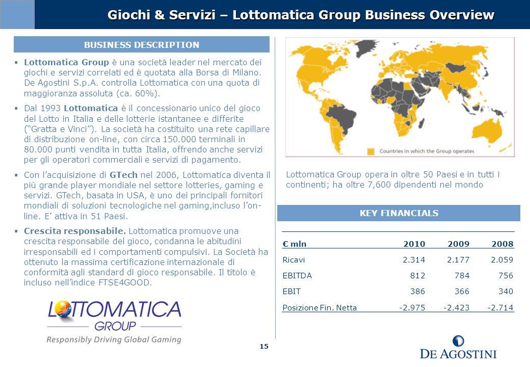 15 BUSINESS DESCRIPTION Giochi & Servizi – Lottomatica Group Business Overview KEY FINANCIALS Lottomatica Group è una società leader nel mercato dei giochi e servizi correlati ed è quotata alla Borsa di Milano.