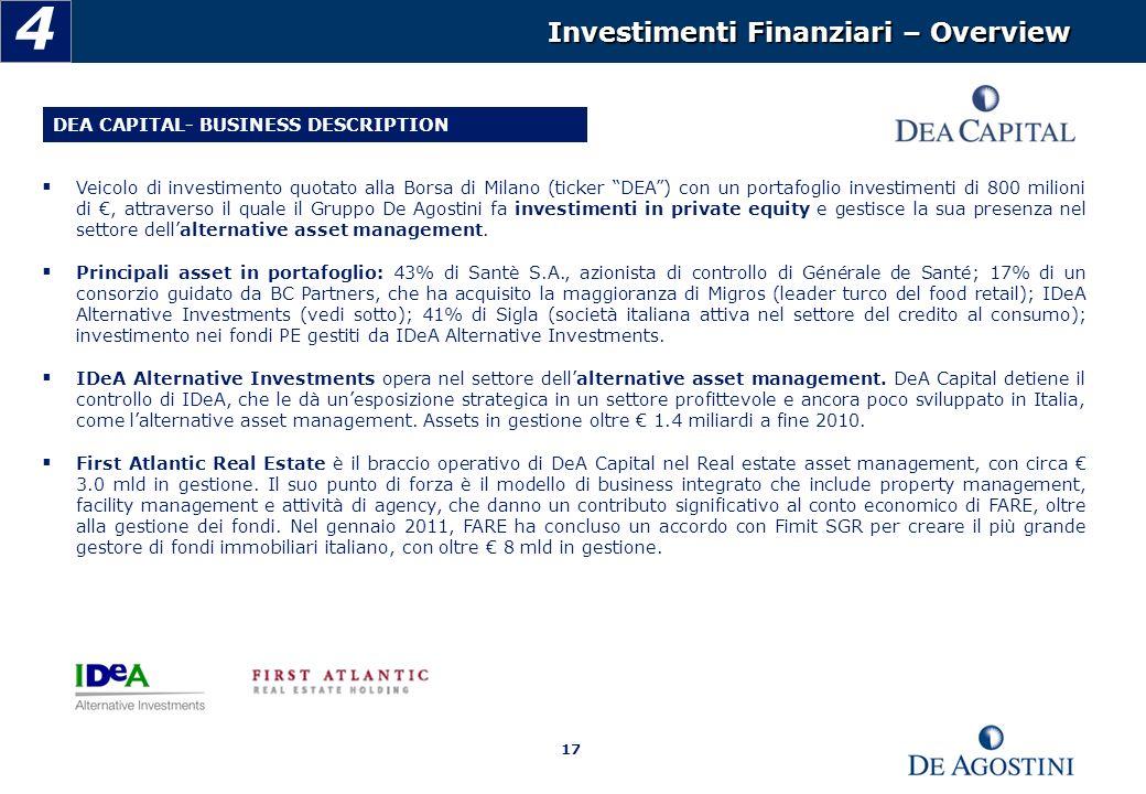 17 Veicolo di investimento quotato alla Borsa di Milano (ticker DEA) con un portafoglio investimenti di 800 milioni di, attraverso il quale il Gruppo De Agostini fa investimenti in private equity e gestisce la sua presenza nel settore dellalternative asset management.