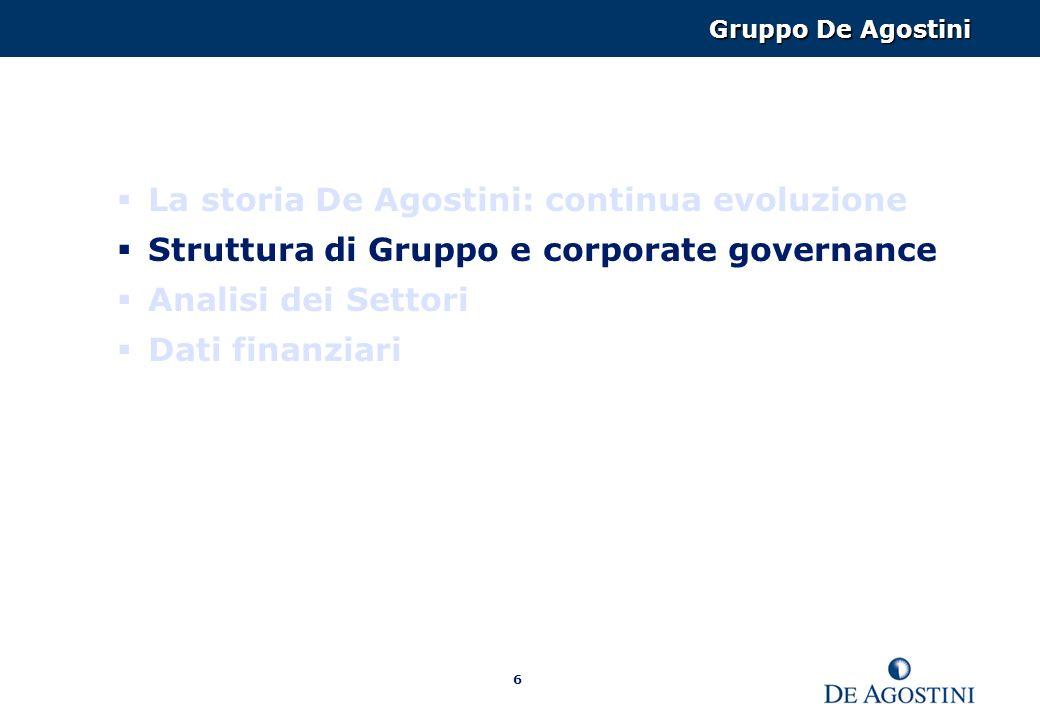6 La storia De Agostini: continua evoluzione Struttura di Gruppo e corporate governance Analisi dei Settori Dati finanziari Gruppo De Agostini
