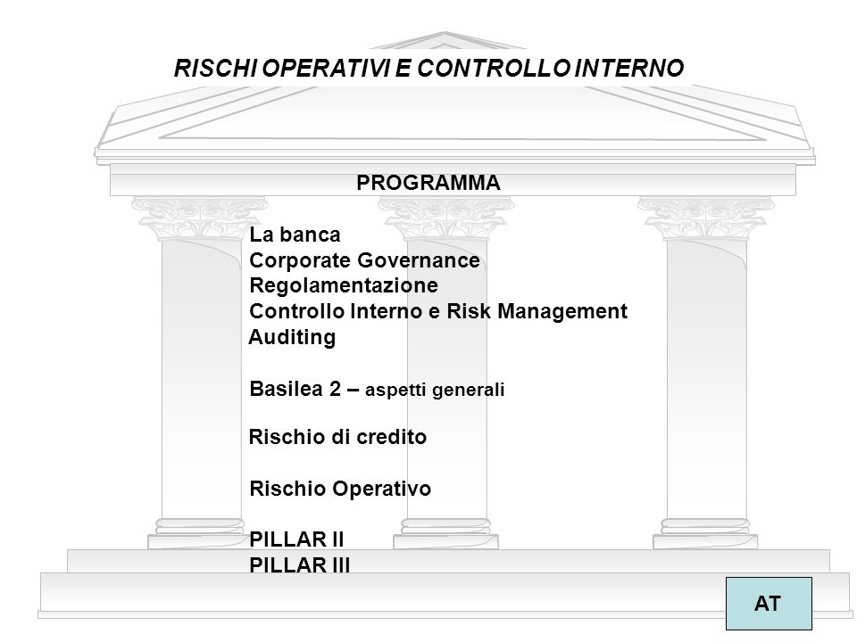 12 FINANCIAL RISK MANAGEMENT AT DEFINIZIONE OCSE (1999) Corporate Governance involves a set of relationships between a companys management, its board, its shareholders and other stakeholders.