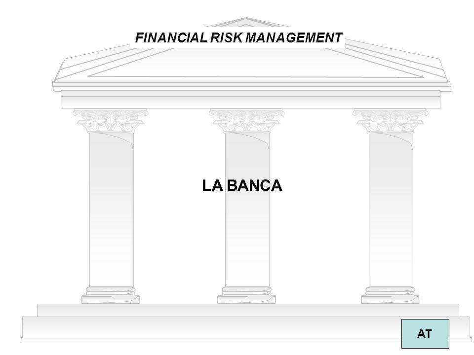 4 FINANCIAL RIK MANAGEMENT AT PREMINENTE INTERMEDIATRICE EVOLUZIONE DELLATTIVITA BANCARIA PRODUTTRICE DI PRODOTTI E SERVIZI FINANZIARI BUY- AND- HOLD STRATEGIES ORIGINATE TO DISTRIBUTE MODELS