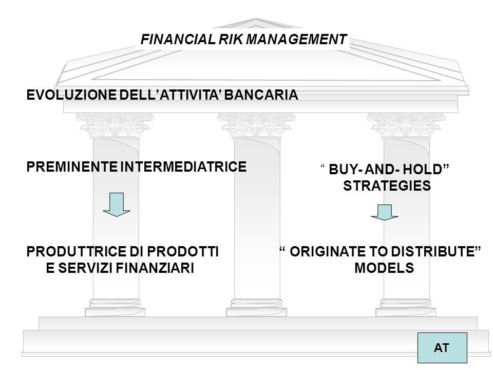 35 FINANCIAL RISK MANAGEMENT AT LA REGOLAMENTAZIONE SPINGE LA BANCA A DOTARSI DI SITEMI DI CONTROLLO INTERNO, DI RISK MANAGEMENT E DI COMPLIANCE, CHE RIFLETTONO I BISOGNI DELLATTIVITA QUOTIDIANA.
