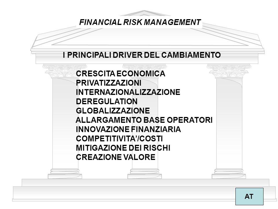 17 FINANCIAL RISK MANAGEMENT AT LA CORPORATE GOVERNANCE E CONDIZIONATA DAGLI ASSETTI PROPPRIETARI - SOCIETA APERTE A LARGA BASE AZIONARIA CHE SONO DOMINATE DAL MANAGEMENT E DA ALCUNI MEMBRI DEL BOARD - CONTENDIBILE - SOCIETA CHIUSE MAGGIORANZA CONCENTRATA IN UNAZIONISTA, FAMIGLIA – STABILE - SOCIETA SEMI-APERTE MAGGIORANZA CONCENTRATA IN POCHI AZIONISTI (PATTI DI SINDACATO) – DIFFICILMENTE CONTENDIBILE LE SOCIETA CHIUSE E SEMI-APERTE HANNO NORMALMENTE CdA RAPPRESENTATIVI DEI MAGGIORI AZIONISTI
