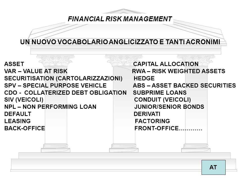 7 FINANCIAL RISK MANAGEMENT AT UN NUOVO VOCABOLARIO ANGLICIZZATO E TANTI ACRONIMI ASSET CAPITAL ALLOCATION VAR – VALUE AT RISK RWA – RISK WEIGHTED ASSETS SECURITISATION (CARTOLARIZZAZIONI) HEDGE SPV – SPECIAL PURPOSE VEHICLE ABS – ASSET BACKED SECURITIES CDO - COLLATERIZED DEBT OBLIGATION SUBPRIME LOANS SIV (VEICOLI) CONDUIT (VEICOLI) NPL – NON PERFORMING LOAN JUNIOR/SENIOR BONDS DEFAULT DERIVATI LEASING FACTORING BACK-OFFICE FRONT-OFFICE…………
