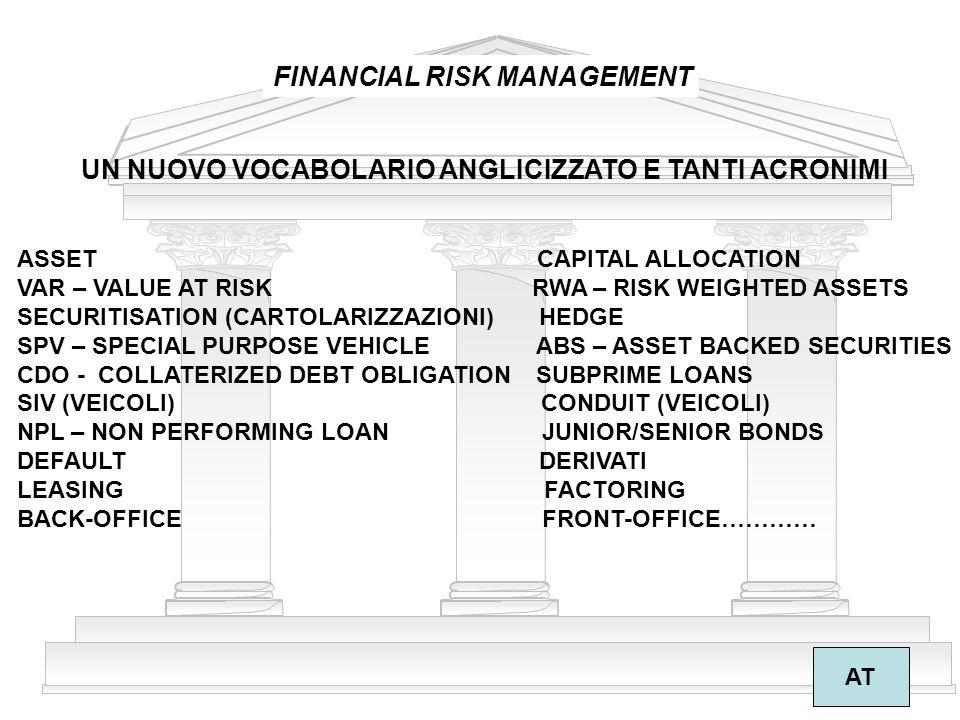 8 FINANCIAL RISK MANAGEMENT AT I MODELLI ORGANIZZATIVI: IL GRUPPO BANCARIO Universalità Specializzazione UNITA OPERATIVE (SETTORI): RETAIL CORPORATE PRIVATE BANKING & ASSET MANAGEMENT MARKETS & INVESTMENT BANKING ESTERO/AREE GEOGRAFICHE SERVIZI +++ STRUTTURE DIVISIONI E/O ENTITA LEGALI FABBRICHE/CANALI DISTRIBUTIVI