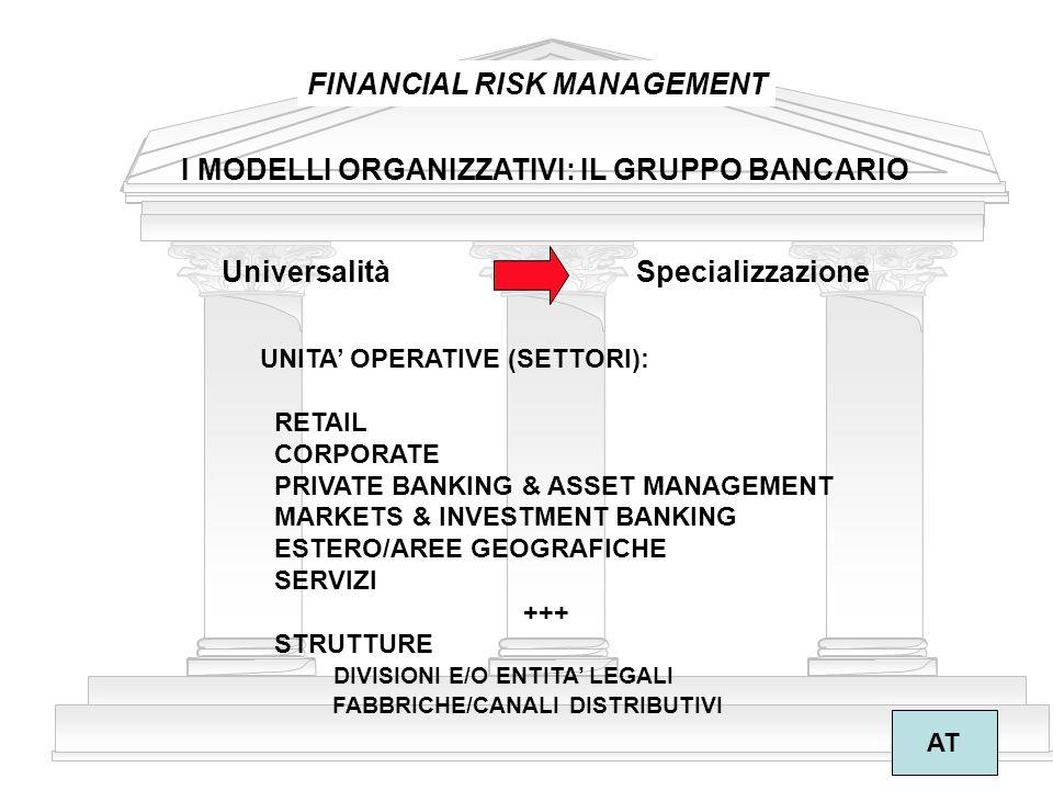29 FINANCIAL RISK MANAGEMENT AT OCSE BIS EUIOSCO IASB NORMATIVA NAZIONALE WTO FMI I REGOLATORI LE REGOLE SONO SEMPRE PIU PRODOTTE DA ORGANISMI INTERNAZIONALI, IMMEDIATAMENTE APPLICABILI O RATIFICATE