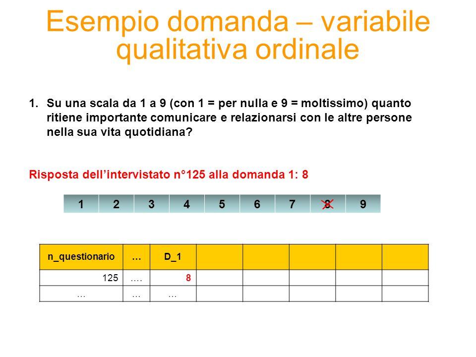 Esempio domanda – variabile qualitativa ordinale n_questionario…D_1 125….8 ……… 1.Su una scala da 1 a 9 (con 1 = per nulla e 9 = moltissimo) quanto ritiene importante comunicare e relazionarsi con le altre persone nella sua vita quotidiana.