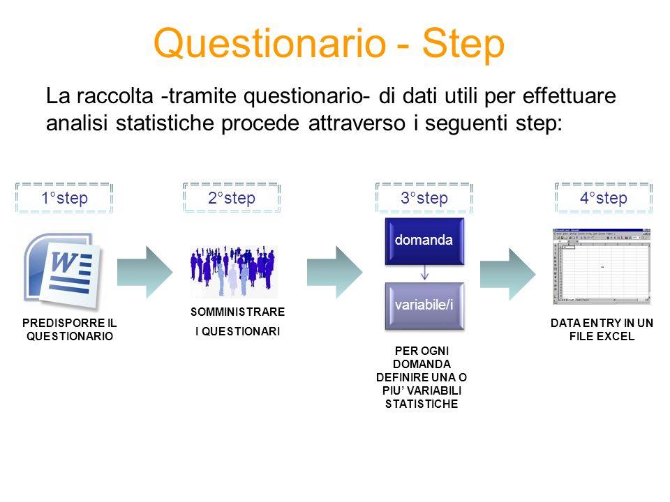 Questionario - Step La raccolta -tramite questionario- di dati utili per effettuare analisi statistiche procede attraverso i seguenti step: PREDISPORRE IL QUESTIONARIO SOMMINISTRARE I QUESTIONARI domanda variabile/i PER OGNI DOMANDA DEFINIRE UNA O PIU VARIABILI STATISTICHE DATA ENTRY IN UN FILE EXCEL 1°step2°step3°step4°step