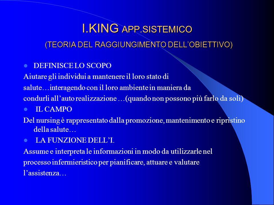 I.KING APP.SISTEMICO (TEORIA DEL RAGGIUNGIMENTO DELLOBIETTIVO) DEFINISCE LO SCOPO Aiutare gli individui a mantenere il loro stato di salute…interagend