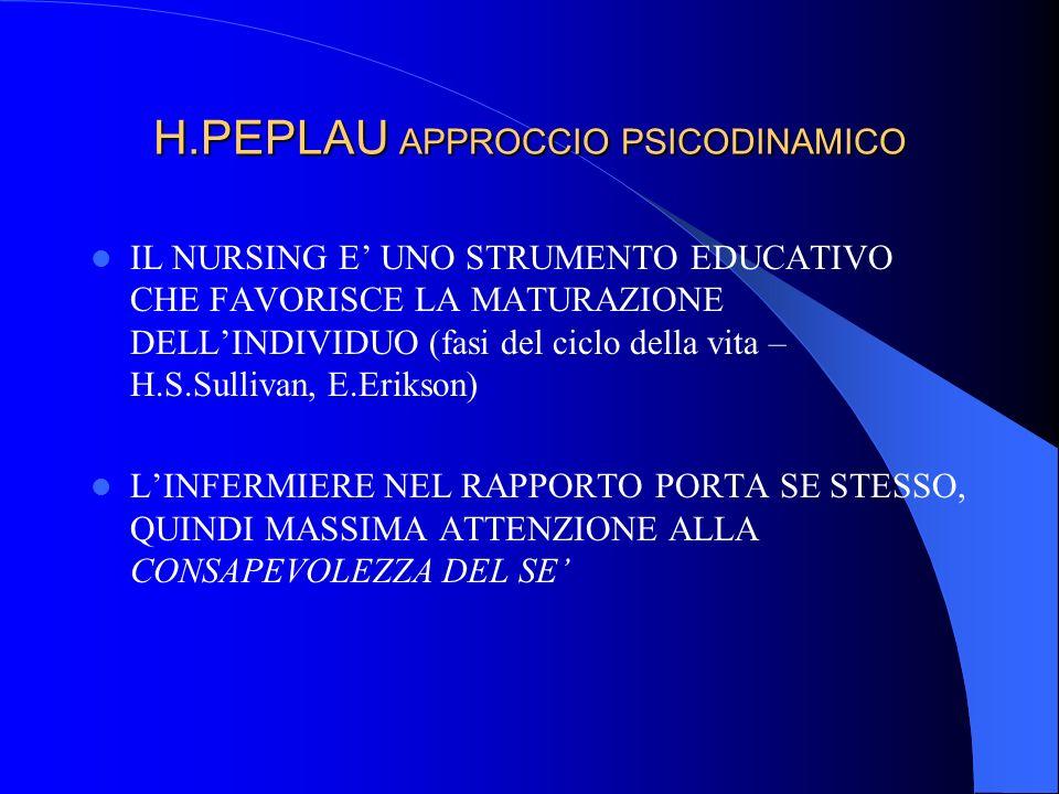 H.PEPLAU APPROCCIO PSICODINAMICO IL NURSING E UNO STRUMENTO EDUCATIVO CHE FAVORISCE LA MATURAZIONE DELLINDIVIDUO (fasi del ciclo della vita – H.S.Sull