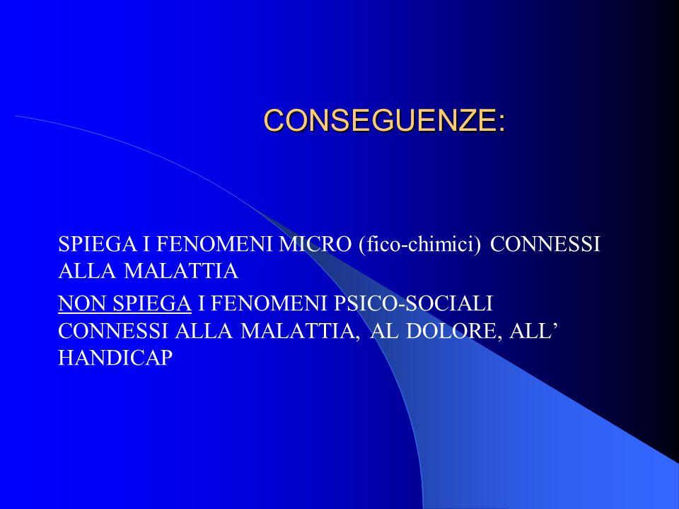 CONSEGUENZE: SPIEGA I FENOMENI MICRO (fico-chimici) CONNESSI ALLA MALATTIA NON SPIEGA I FENOMENI PSICO-SOCIALI CONNESSI ALLA MALATTIA, AL DOLORE, ALL